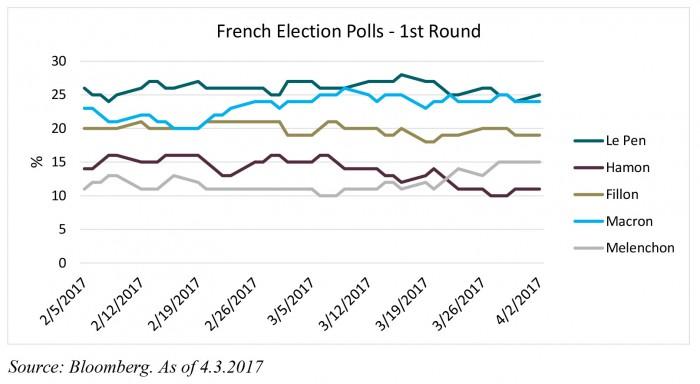 EuroElections_chart3