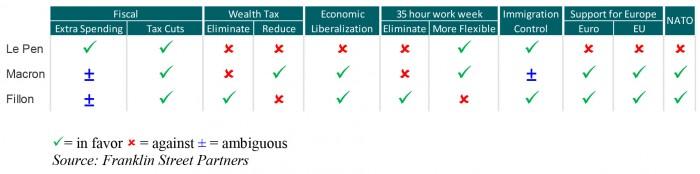 EuroElections_chart2